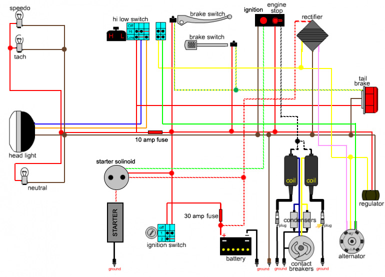 bare bones wiring diagram why is the alternator rectifer and regulator wired like this what is that blue part and wire so many wires between the three
